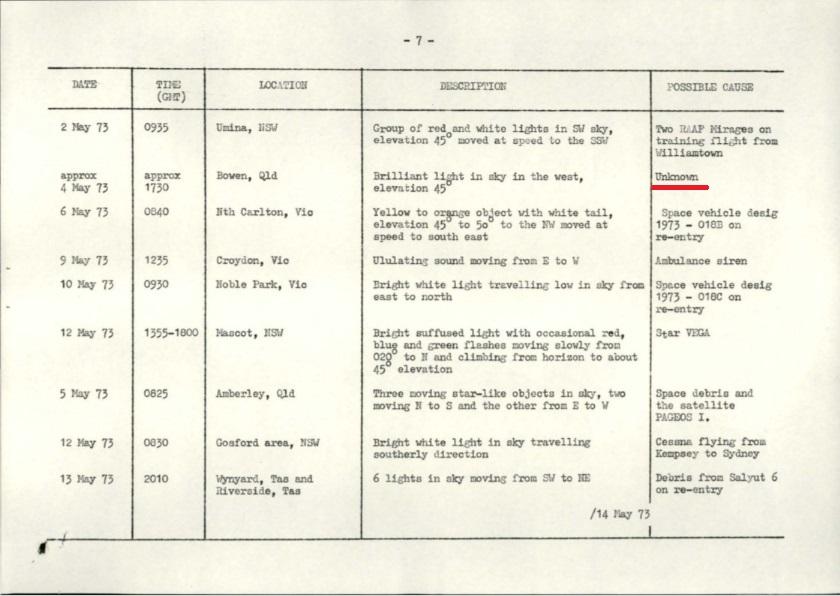 1973 file8